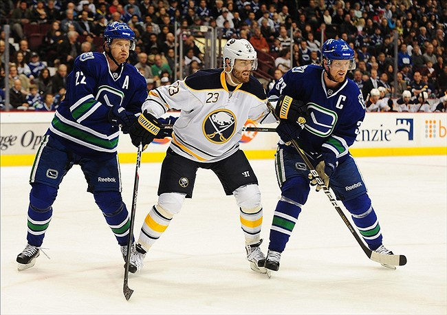 Vancouver Canucks, Western Conference Favorites?