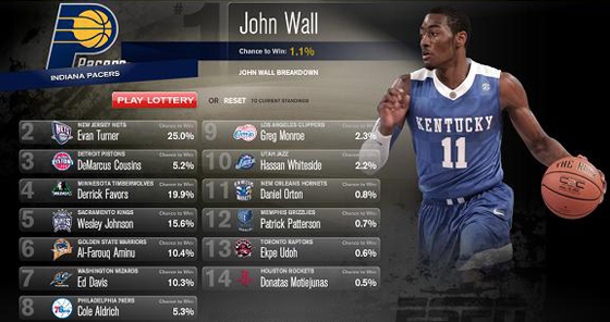 draft lottery john wall