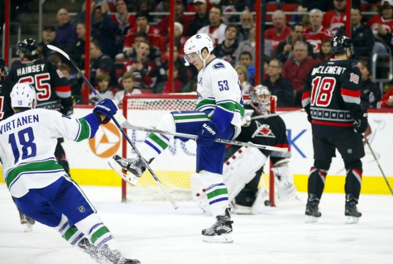 Bo-horvat-nhl-vancouver-canucks-carolina-hurricanes-768x516