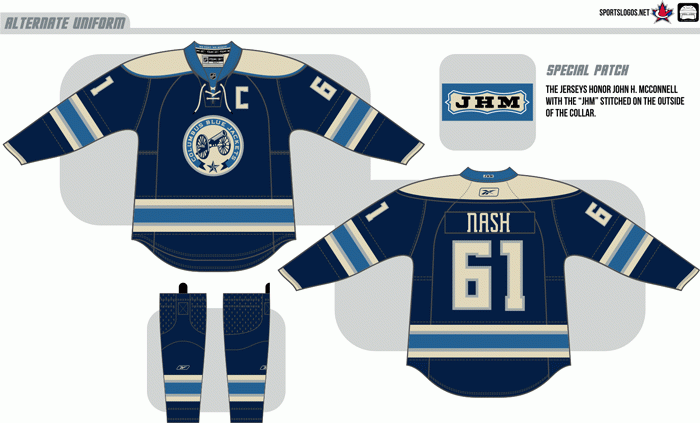 Ranking the Columbus Blue Jackets Jerseys - Page 7