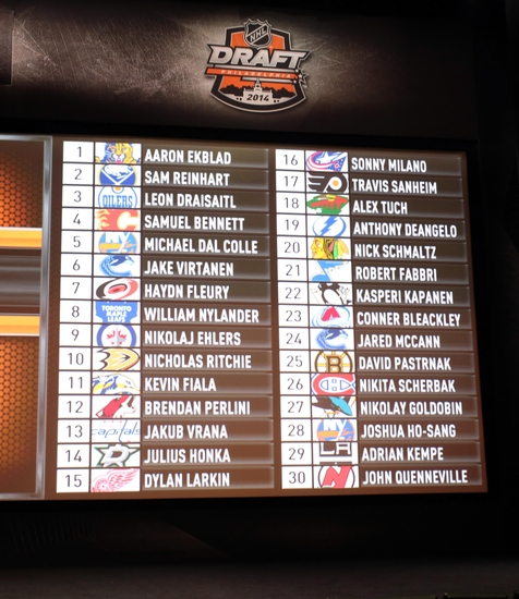 Nhl-2014-nhl-draft