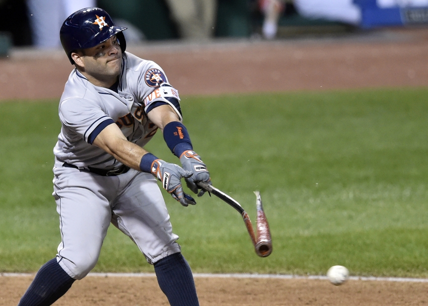 FanDuel MLB: Picks and Pivots for September 9th - Page 4