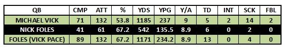 EAGLES QBS H2Ha