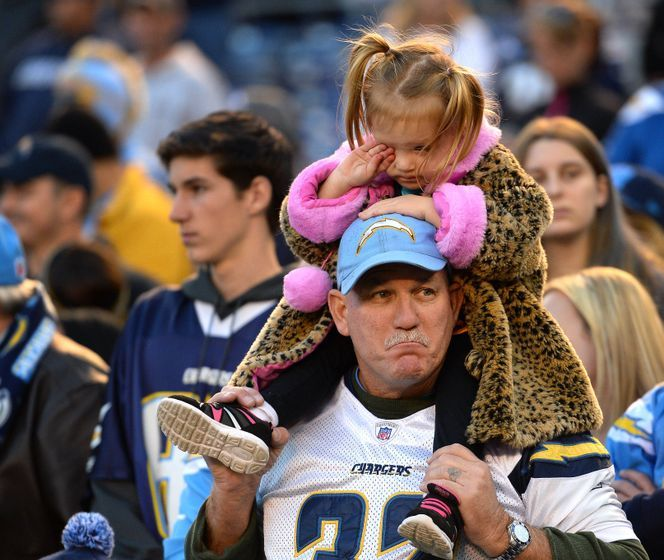 San Diego Chargers Blog: San Diego Chargers: A Look Back And Then To The Future