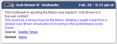 Rams Sign Brown (Rotoworld)