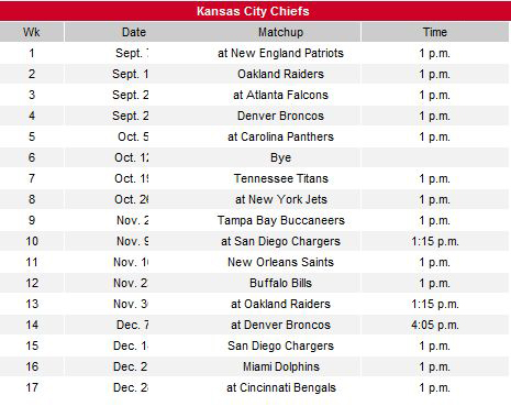 Kansas City Chiefs 2008 Schedule