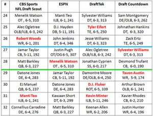 Pick 24 to 32 2013 Draft chart