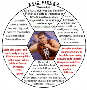 Wheel Eric Fisher Logo