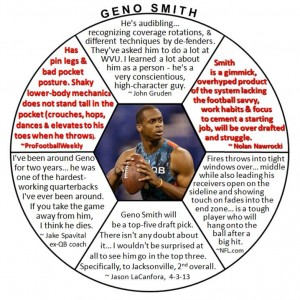 Wheel Geno Smith