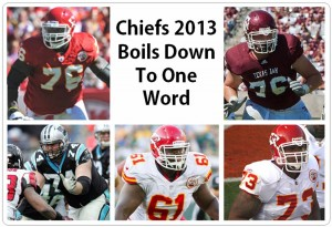 Chiefs 2013 Boils Down To One Word