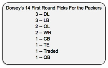 Dorseys 14 1st round picks for the Packers