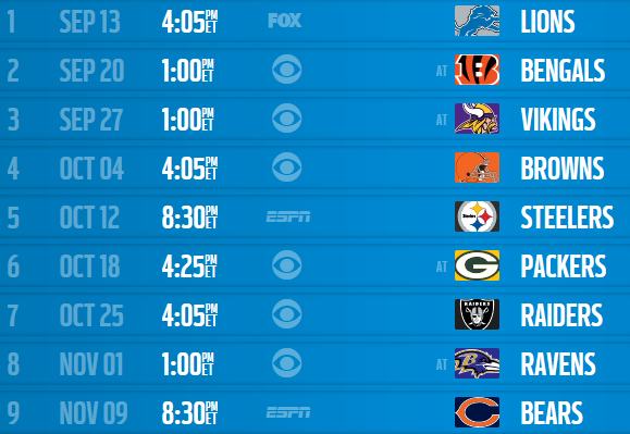 2015 Nfl Schedule Analyzing The Afc West