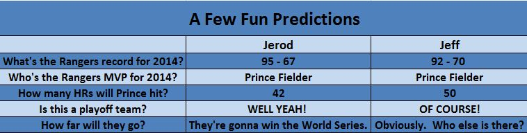 Jerod and Jeff make some bold predictions.