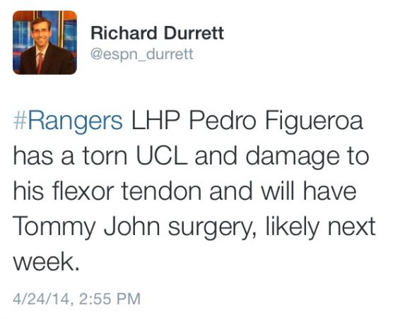 Texas Rangers' Pedro Figueroa needs Tommy John Surgery.
