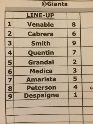 Tonight's starting lineup for the Padres. Mandatory Credit: friarwire.com