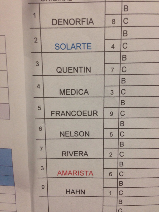 Tonight's starting lineup against the Atlanta Braves. Mandatory Credit: Friarwire