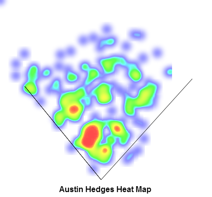 Austin Hedges_HeatMap