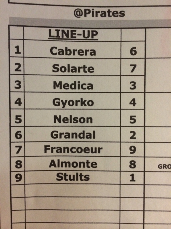 Today's starting lineup for the Padres. Mandatory Credit: padres.mlblogs.com