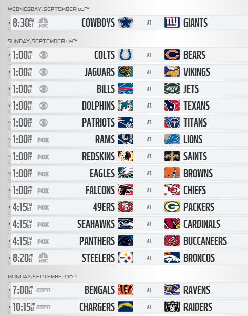 nfl football spreads week 1 nfl regular season schedule