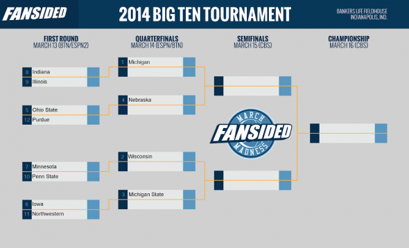 2014-Big-Ten-Tournament-850x560