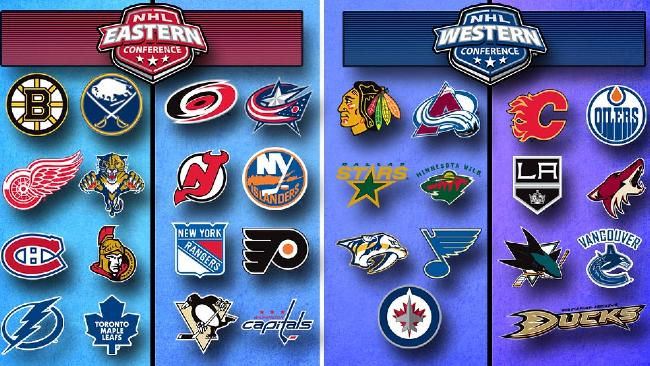New NHL Divisions under the approved realignment plan; Mandatory