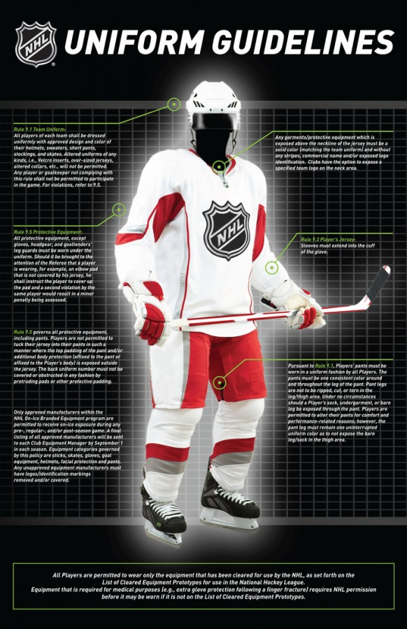 NHL Uniform Guidelines; Mandatory Credit: @PR_NHL