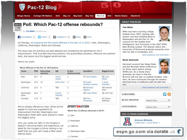 Clipped from http://espn.go.com/blog/pac12/post/_/id/57638/poll-which-pac-12-offense-rebounds