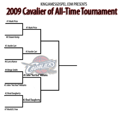 Who will be crowned the Cavalier of All-Time?