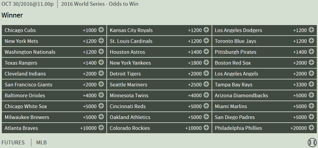 bovada. lv live betting odds
