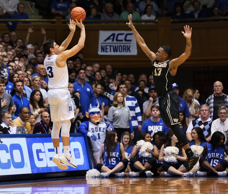 Duke Basketball Holds On to Beat Wake Forest