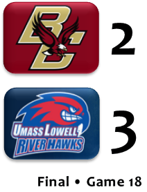 UML beats BC hockey