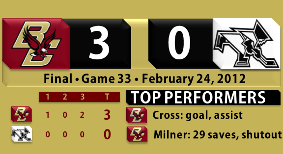 BC hockey beats Providence 2.24.12