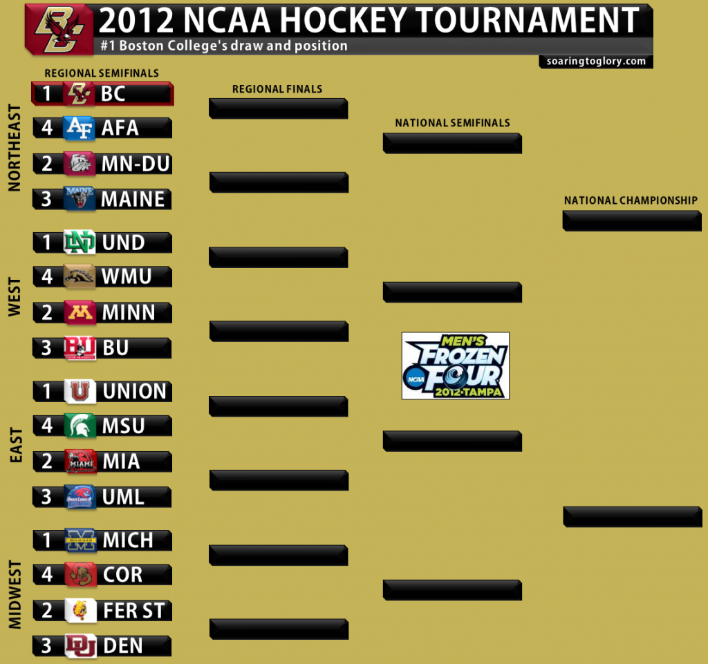 2012 NCAA Hockey Tournament