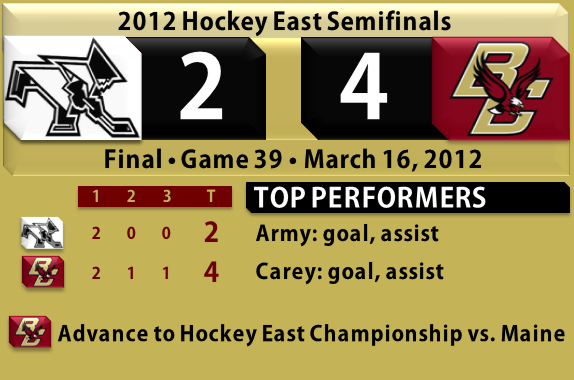 BC hockey beats Providence 3.16.12