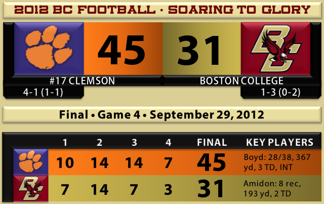 Clemson beats BC football 2012