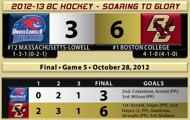 BC beats UMass Lowell hockey 10.28.12