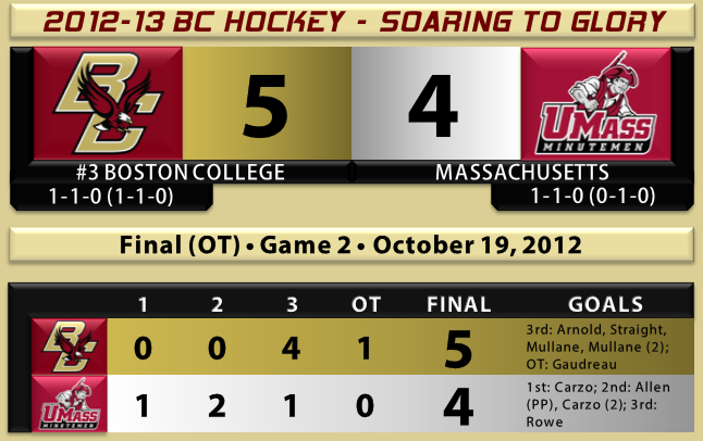 BC beats UMass hockey 10.19.12