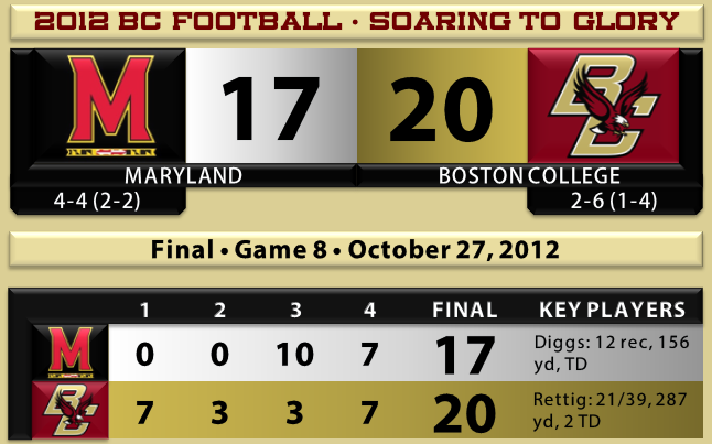 BC beats Maryland football 10.27.12