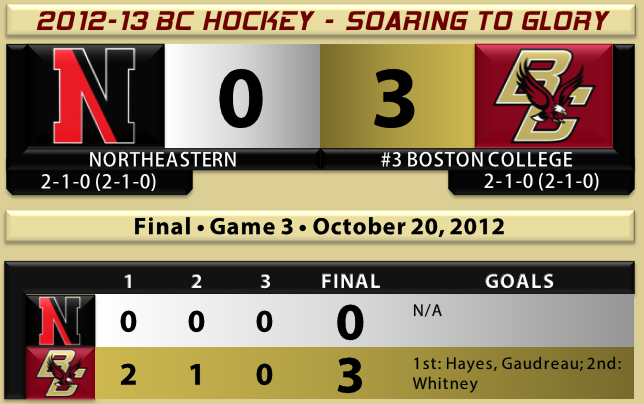 BC beats Northeastern hockey 10.20.12