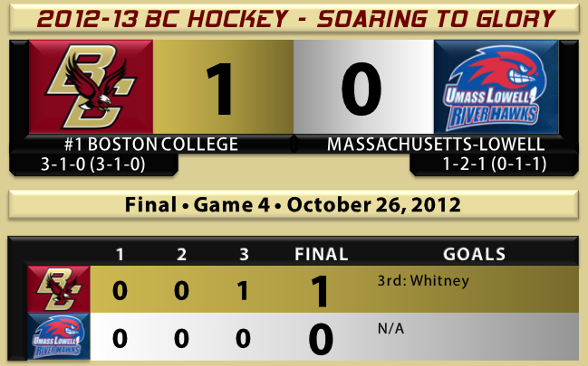 BC beats UML hockey 10.26.12