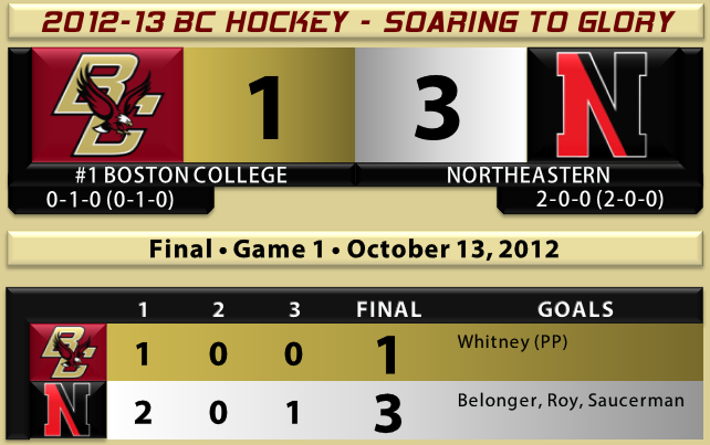 Northeastern beats BC Hockey 10.13.12