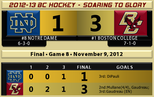 BC Beats ND Hockey 11.9.12