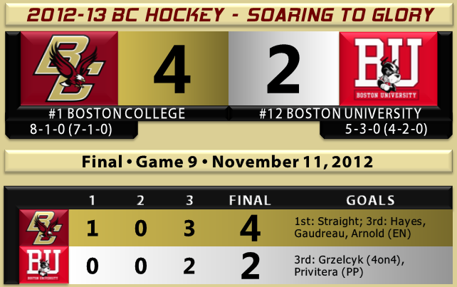 BC beats BU hockey 11.11.12