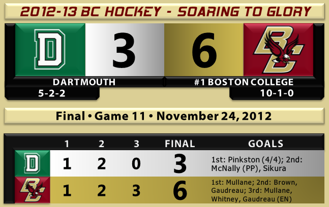 BC beats Dartmouth hockey 11.24.12