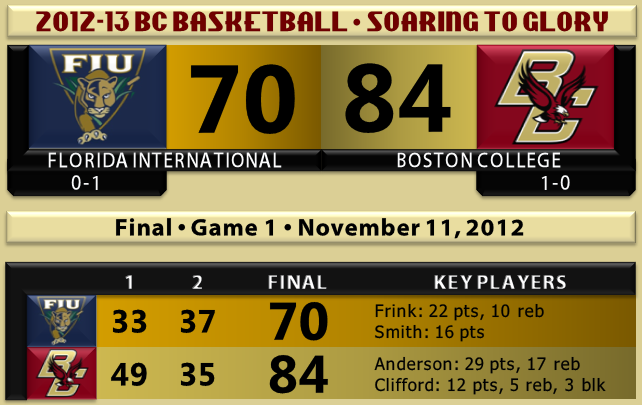 BC beats FIU basketball 11.11.12