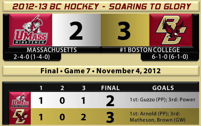 BC hockey beats UMass 11.4.12