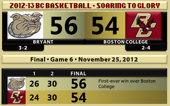 Bryant beats BC basketball 11.25.12