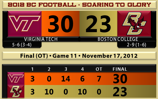 VT beats BC football 11.17.12