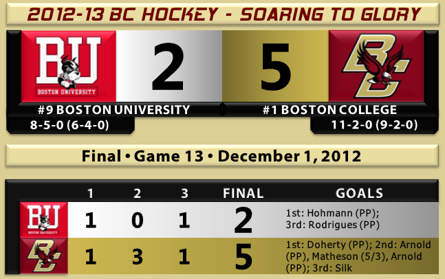 BC beats BU hockey 12.1.12