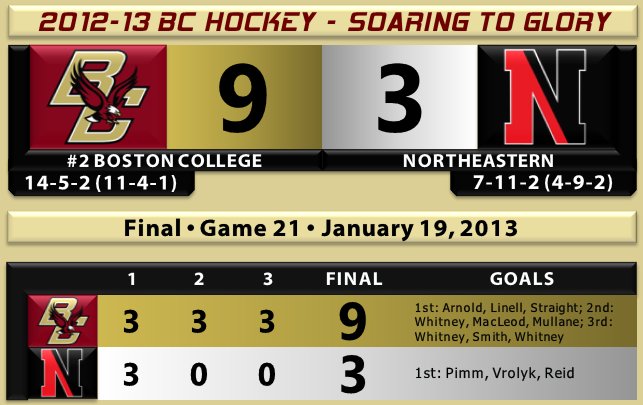 BC beats Northeastern hockey 1.19.13